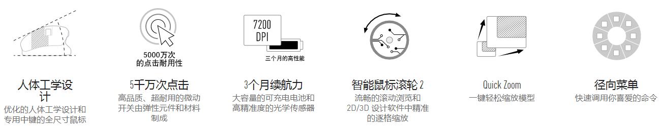 CMPW_介紹